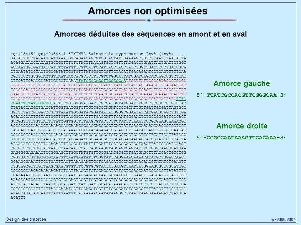 Amorces non optimisées