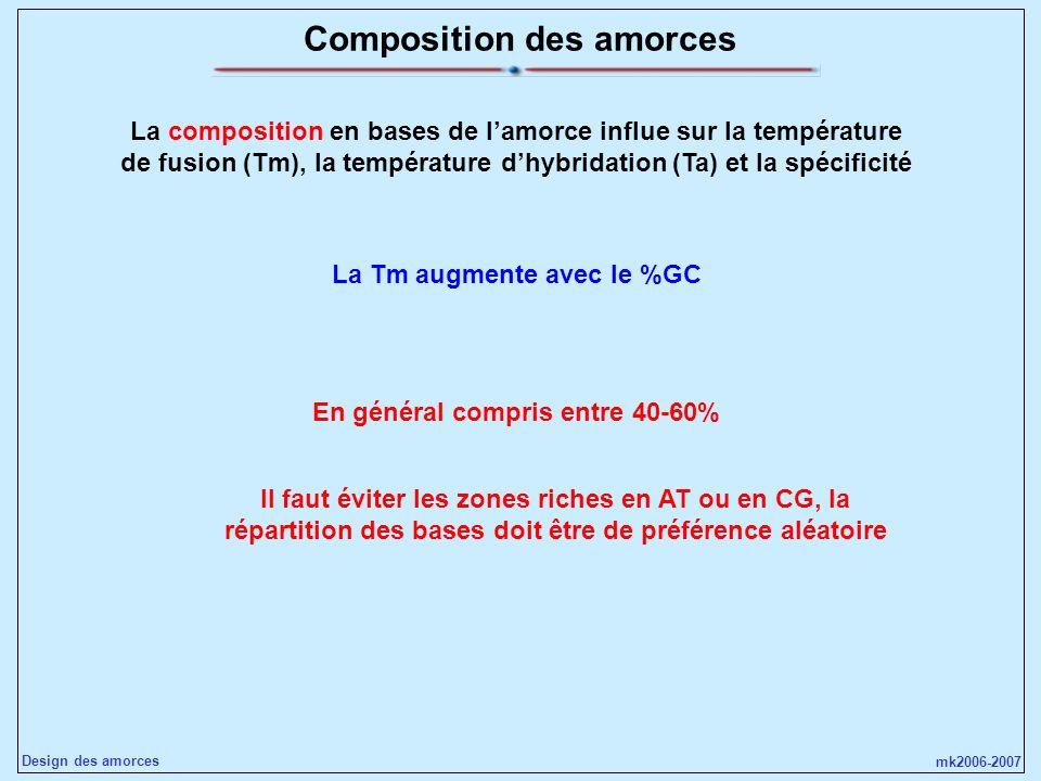 Composition des amorces