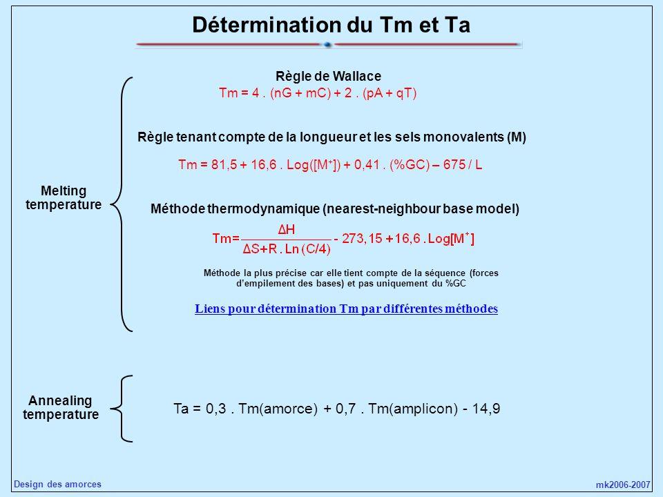 Détermination du Tm et Ta