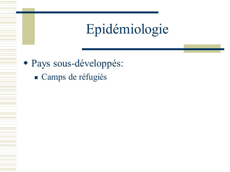 Epidémiologie Pays sous-développés: Camps de réfugiés