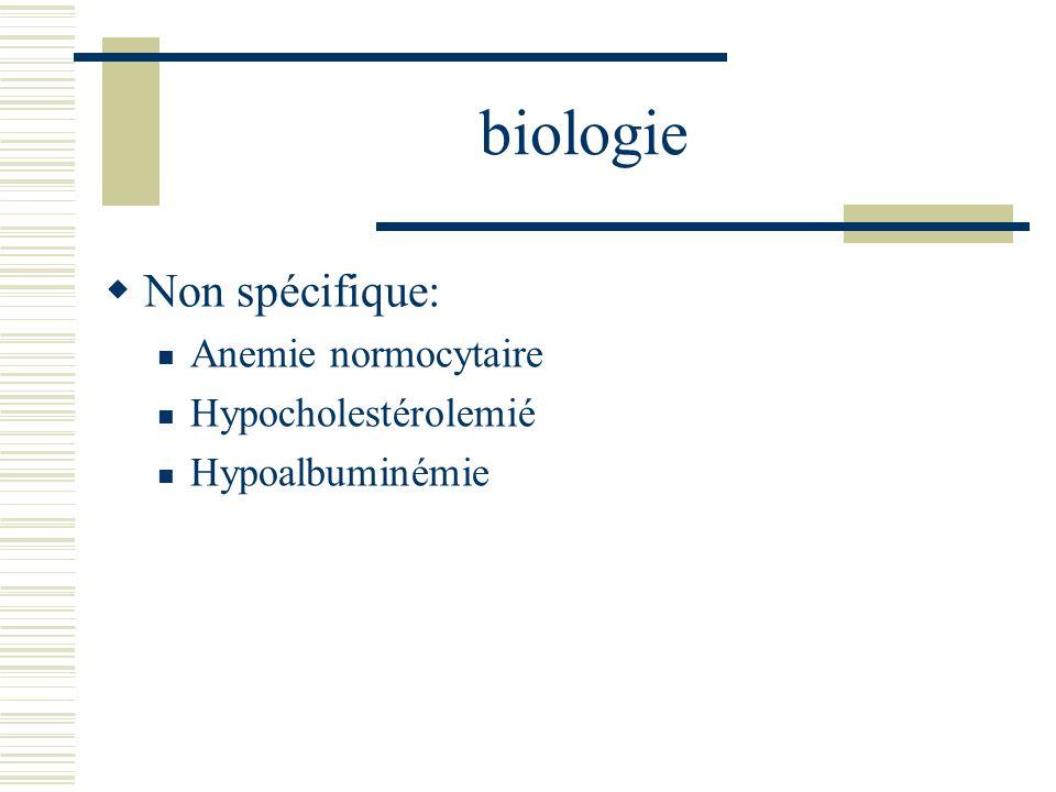 biologie Non spécifique: Anemie normocytaire Hypocholestérolemié