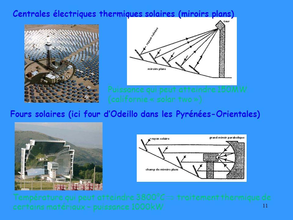 Centrales électriques thermiques solaires (miroirs plans)