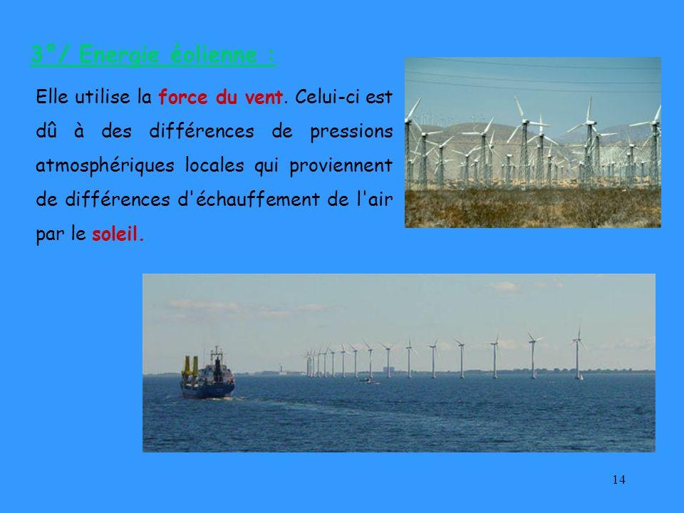 3°/ Energie éolienne :