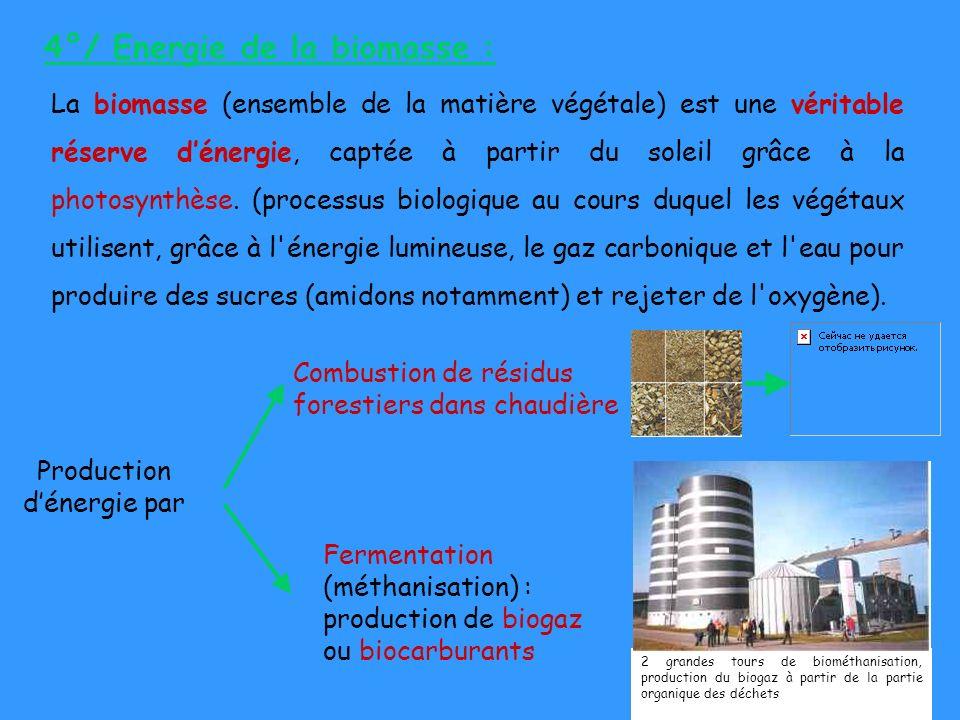 4°/ Energie de la biomasse :