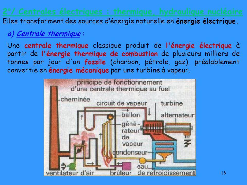 2°/ Centrales électriques : thermique, hydraulique nucléaire