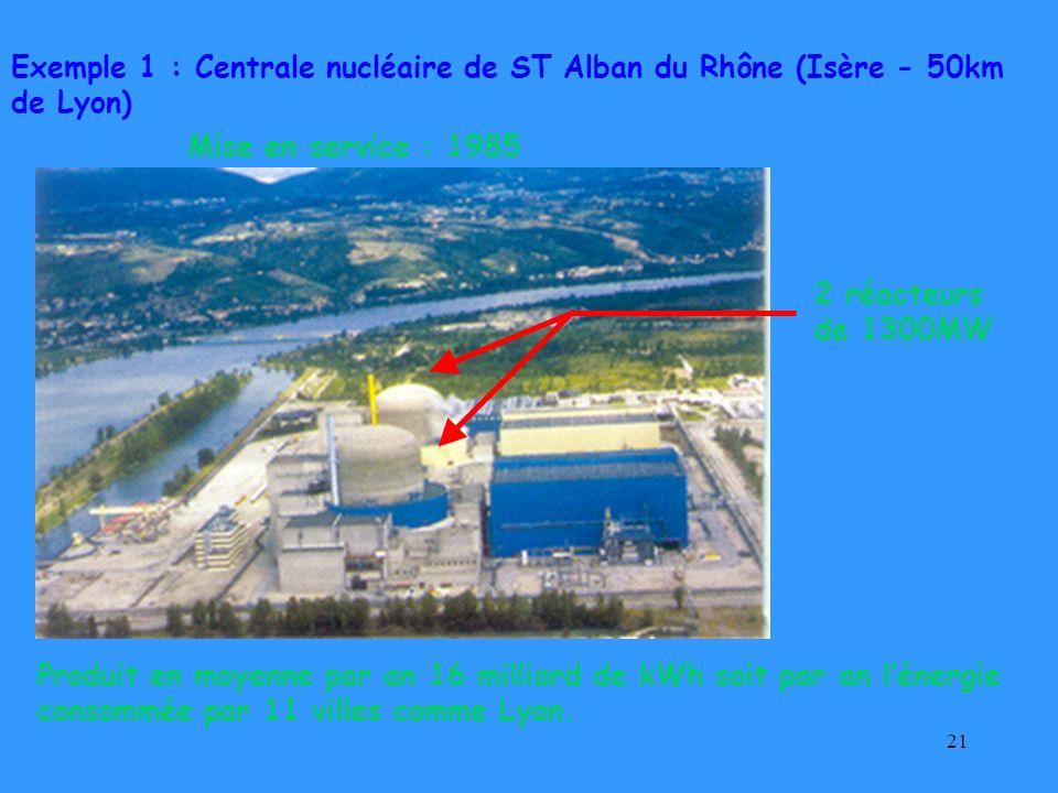 Exemple 1 : Centrale nucléaire de ST Alban du Rhône (Isère - 50km de Lyon)