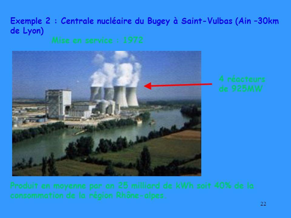 Exemple 2 : Centrale nucléaire du Bugey à Saint-Vulbas (Ain –30km de Lyon)