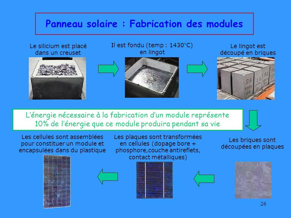 Panneau solaire : Fabrication des modules