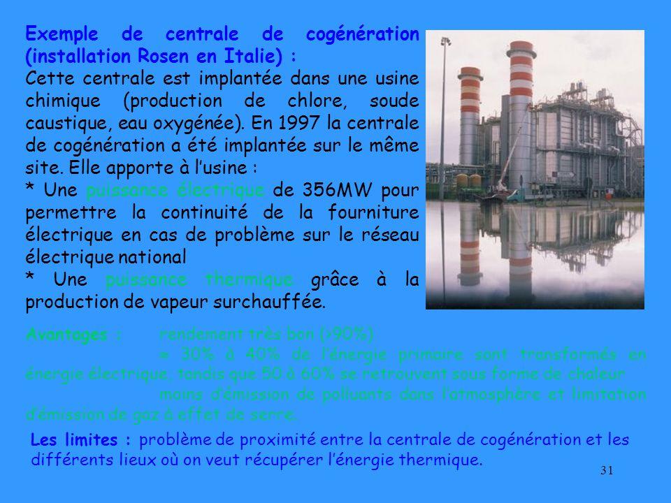 Exemple de centrale de cogénération (installation Rosen en Italie) :