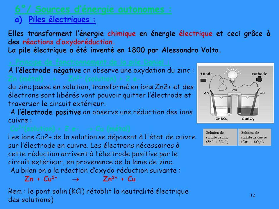 6°/ Sources d'énergie autonomes :
