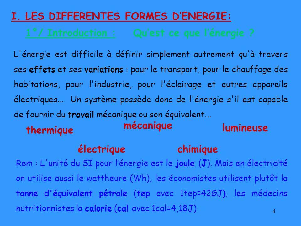 I. LES DIFFERENTES FORMES D'ENERGIE: