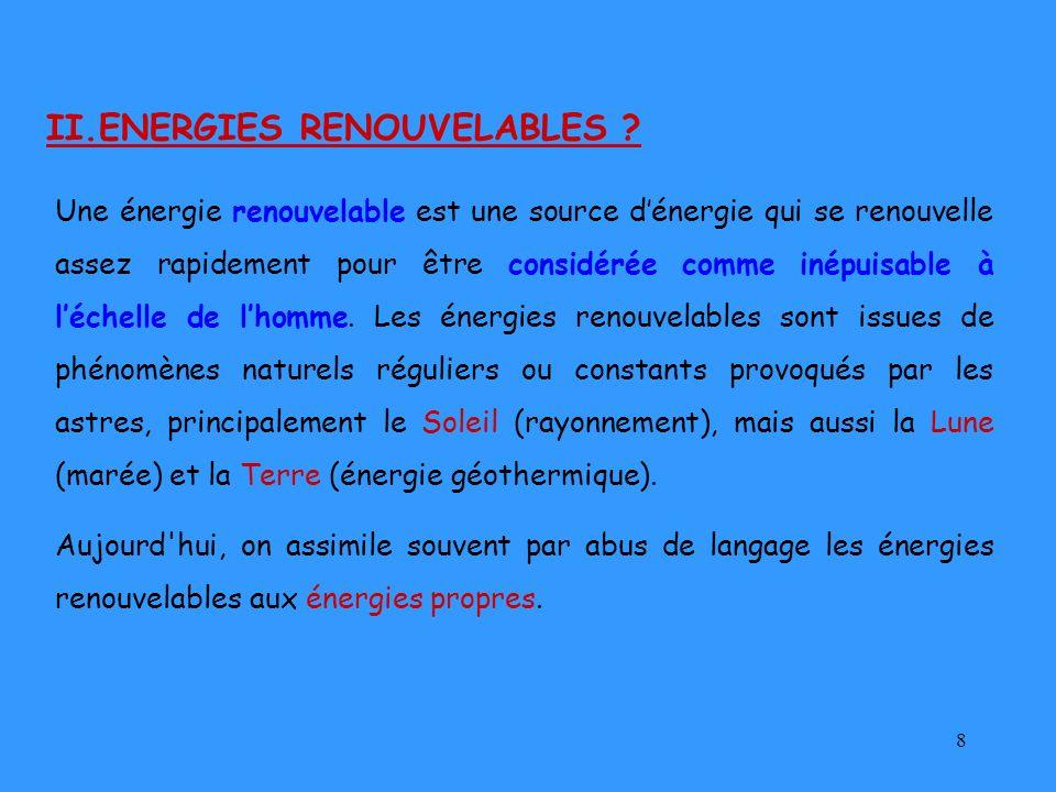 II.ENERGIES RENOUVELABLES