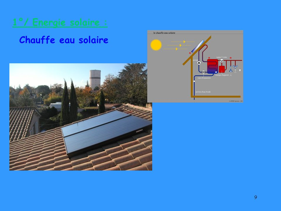 1°/ Energie solaire : Chauffe eau solaire
