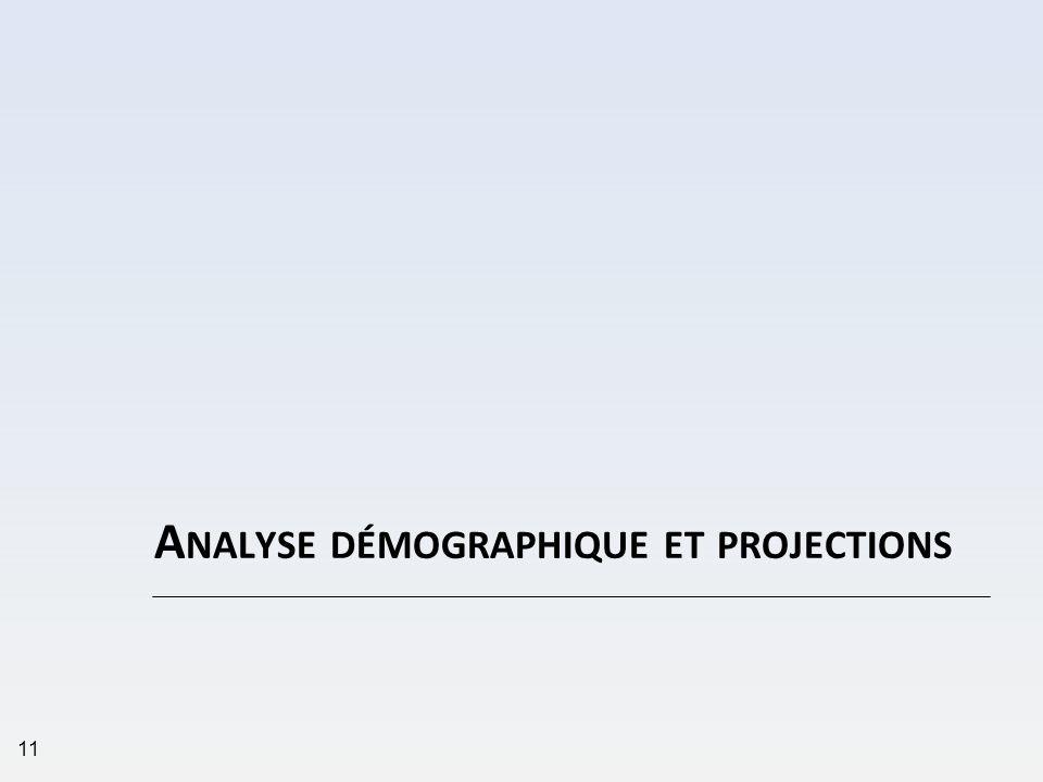Analyse démographique et projections