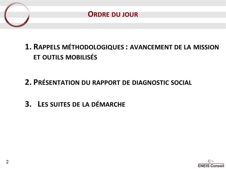 Ordre du jour Rappels méthodologiques : avancement de la mission et outils mobilisés. Présentation du rapport de diagnostic social.