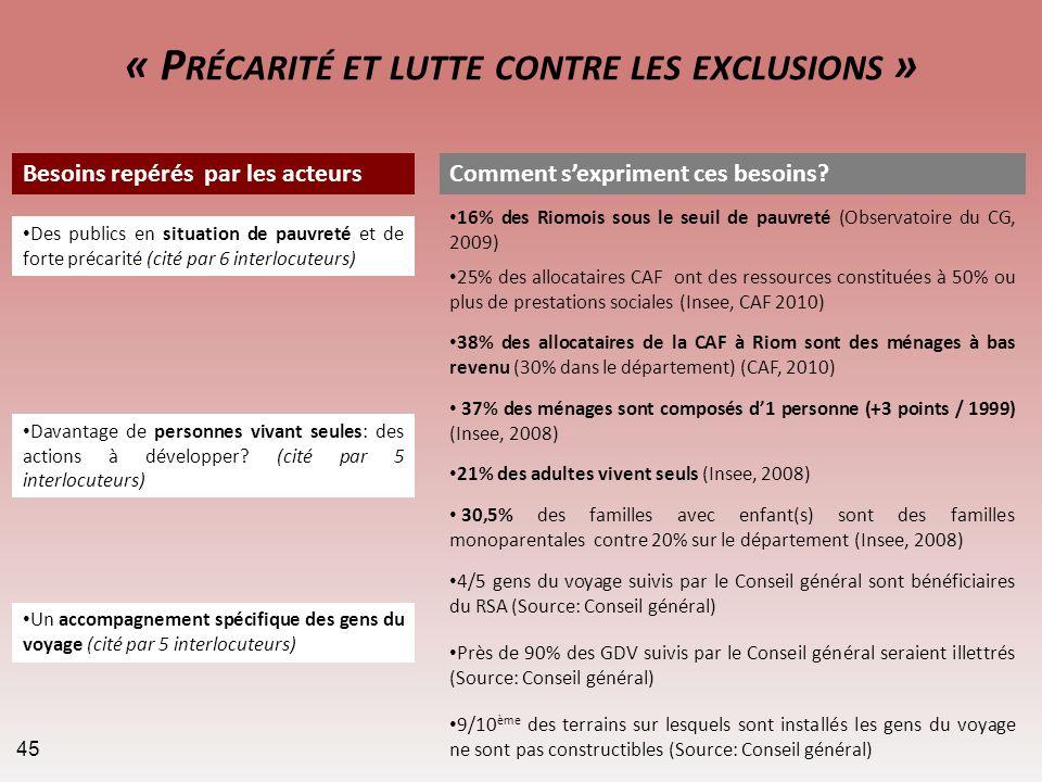 « Précarité et lutte contre les exclusions »