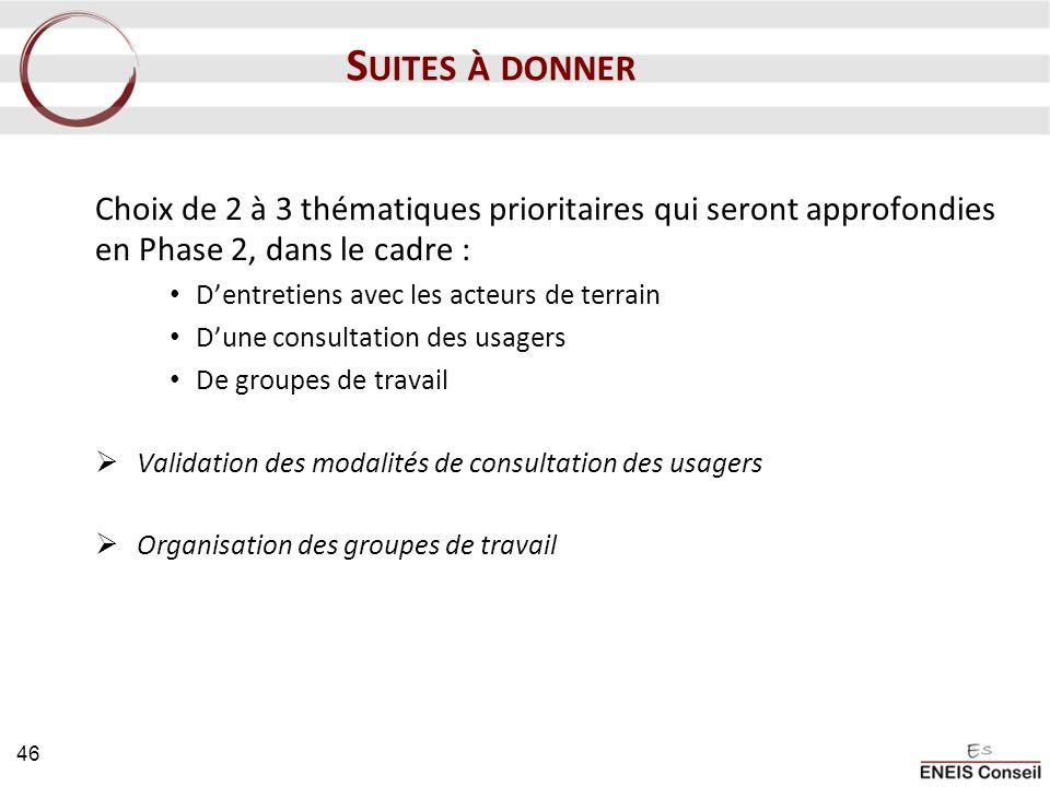 Suites à donner Choix de 2 à 3 thématiques prioritaires qui seront approfondies en Phase 2, dans le cadre :