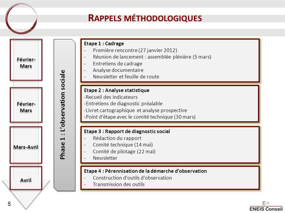Rappels méthodologiques Phase 1 : L'observation sociale