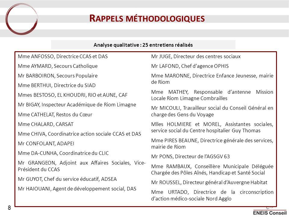 Rappels méthodologiques Analyse qualitative : 25 entretiens réalisés
