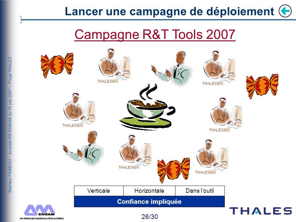 Campagne R&T Tools 2007 Lancer une campagne de déploiement
