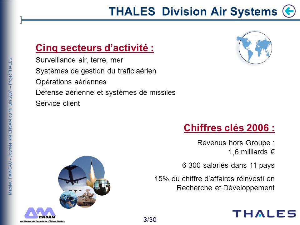 THALES Division Air Systems