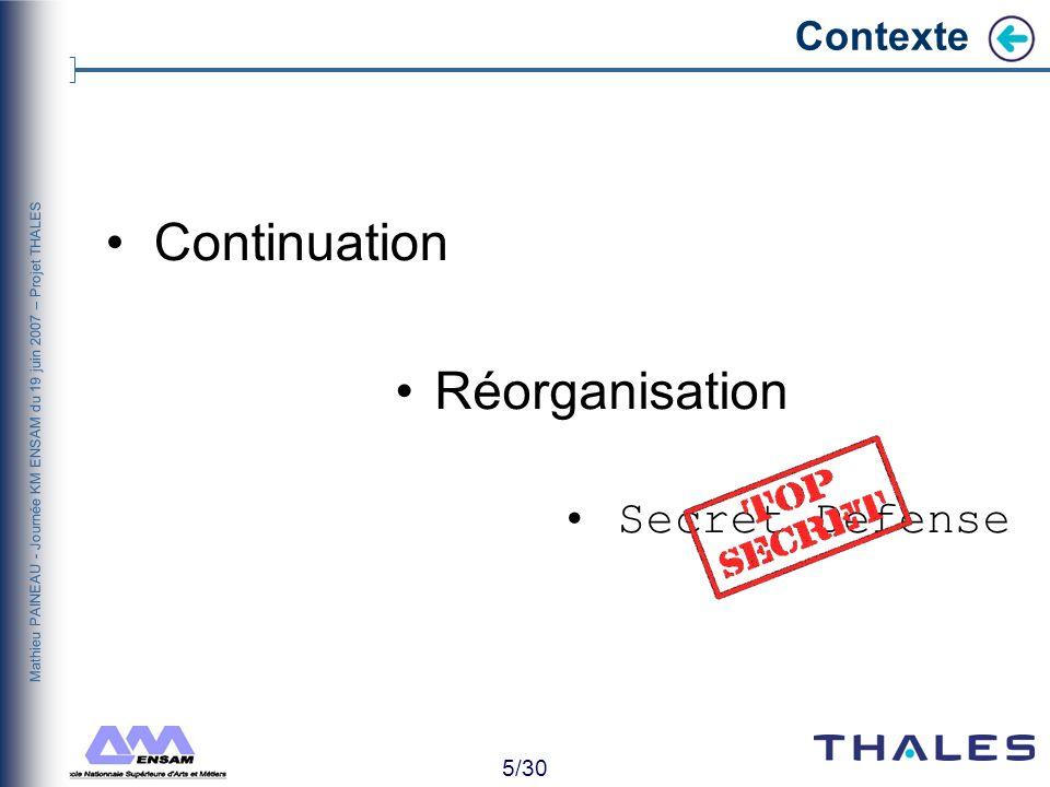 Continuation Réorganisation Secret Defense Contexte