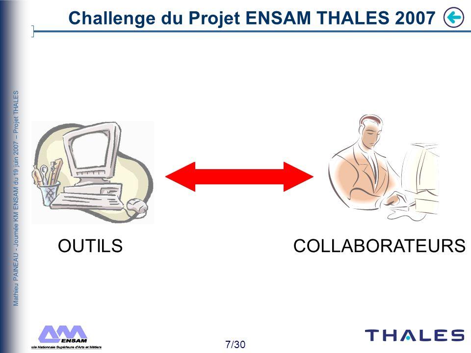 Challenge du Projet ENSAM THALES 2007