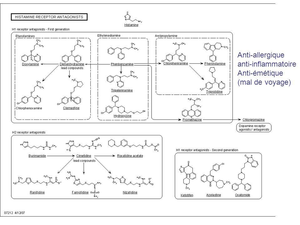 Anti-allergique anti-inflammatoire Anti-émétique (mal de voyage)