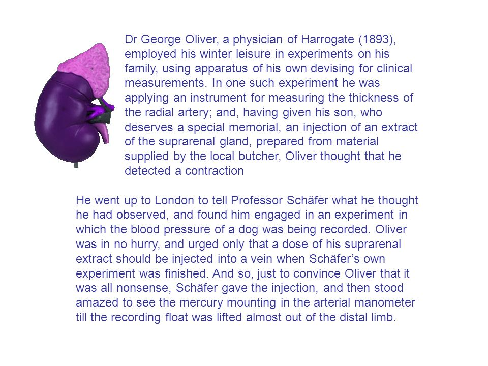 Dr George Oliver, a physician of Harrogate (1893),