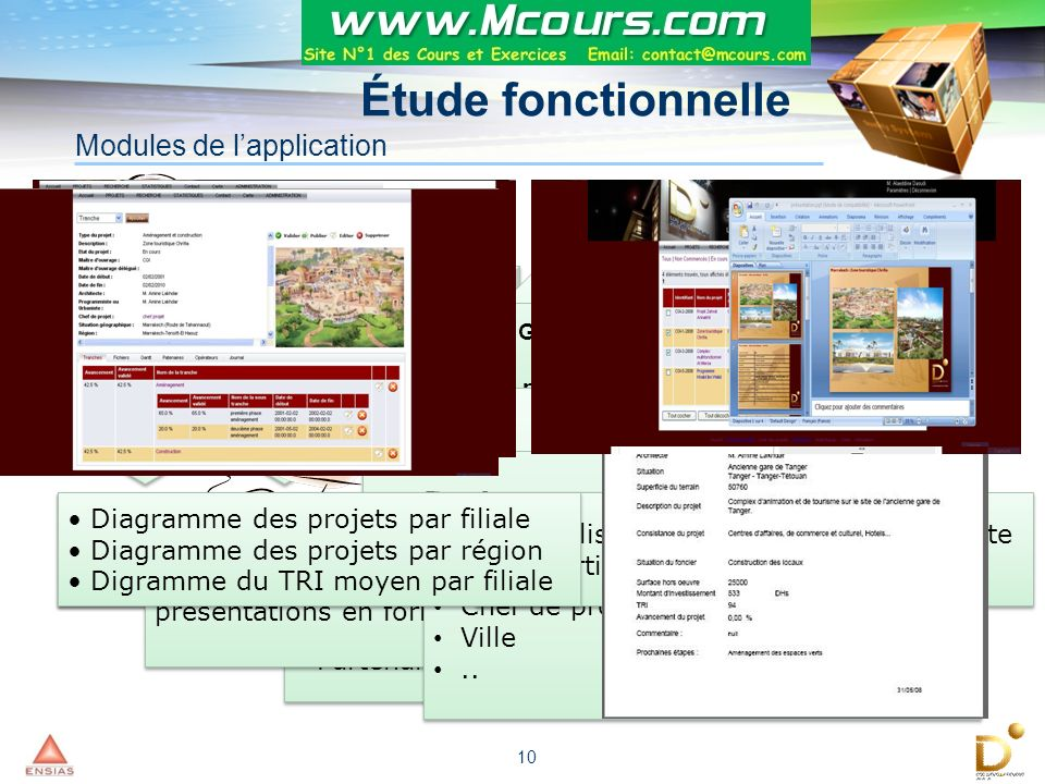Étude fonctionnelle Project Management System Modules de l'application