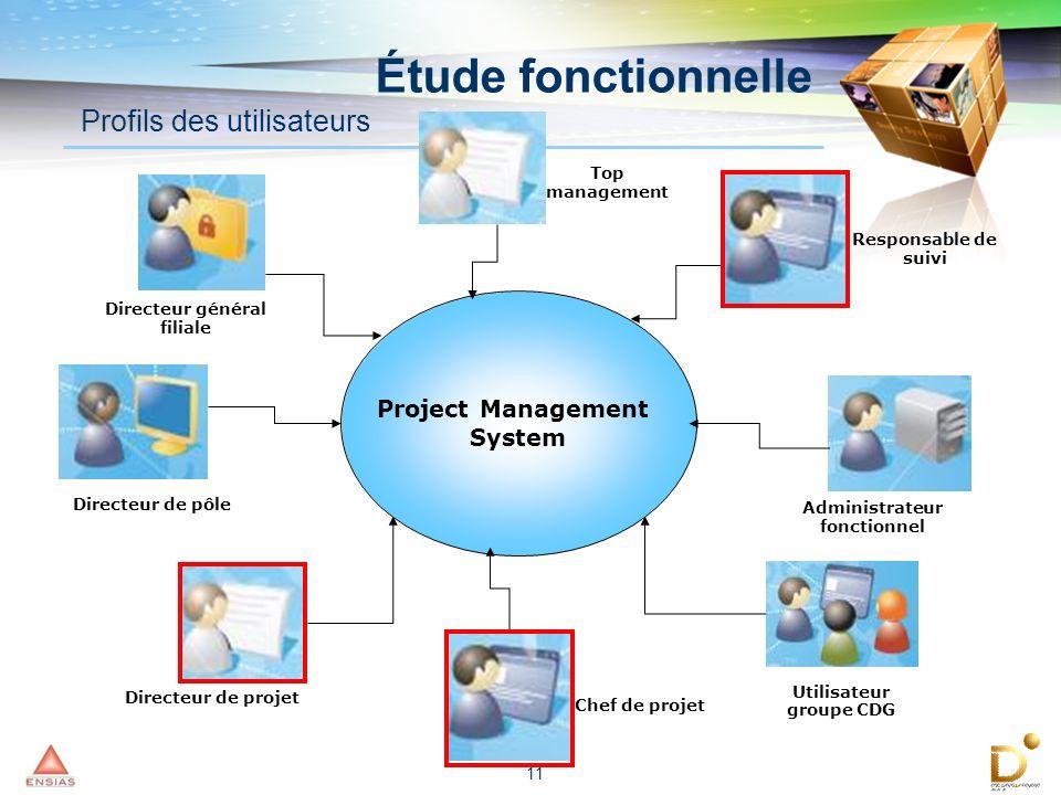 Étude fonctionnelle Profils des utilisateurs Project Management System
