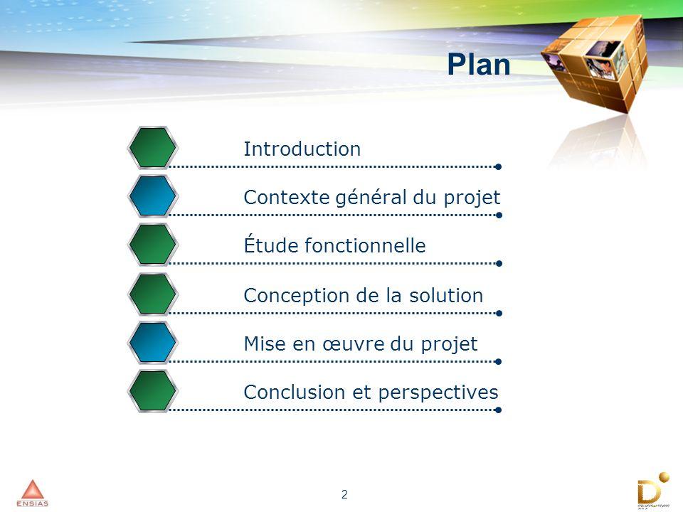 Plan Introduction Contexte général du projet Étude fonctionnelle