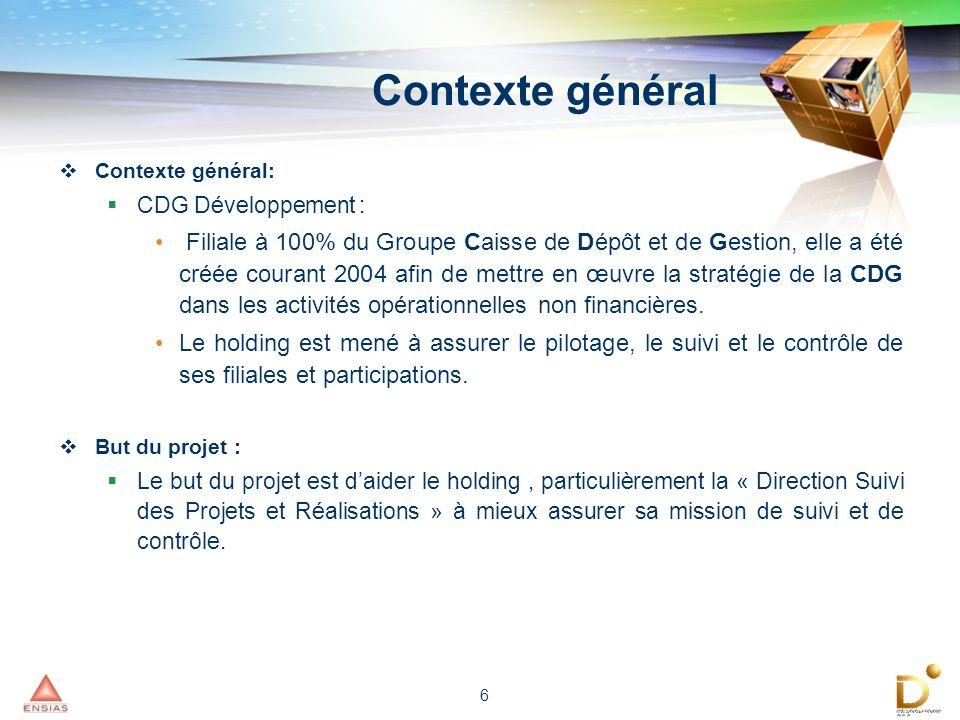 Contexte général Contexte général: CDG Développement :
