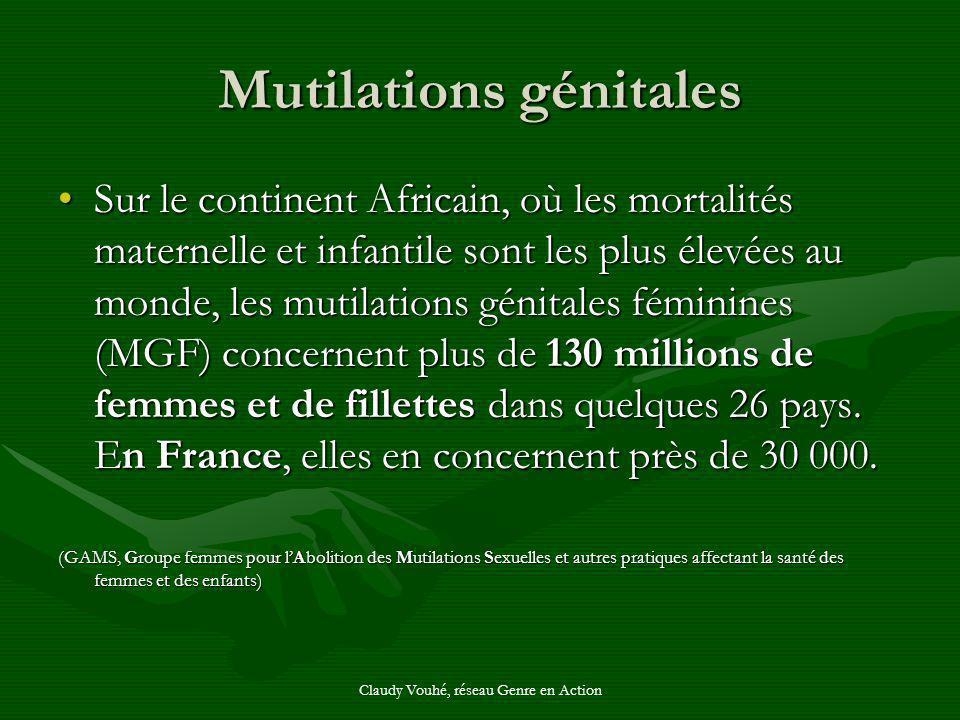Mutilations génitales