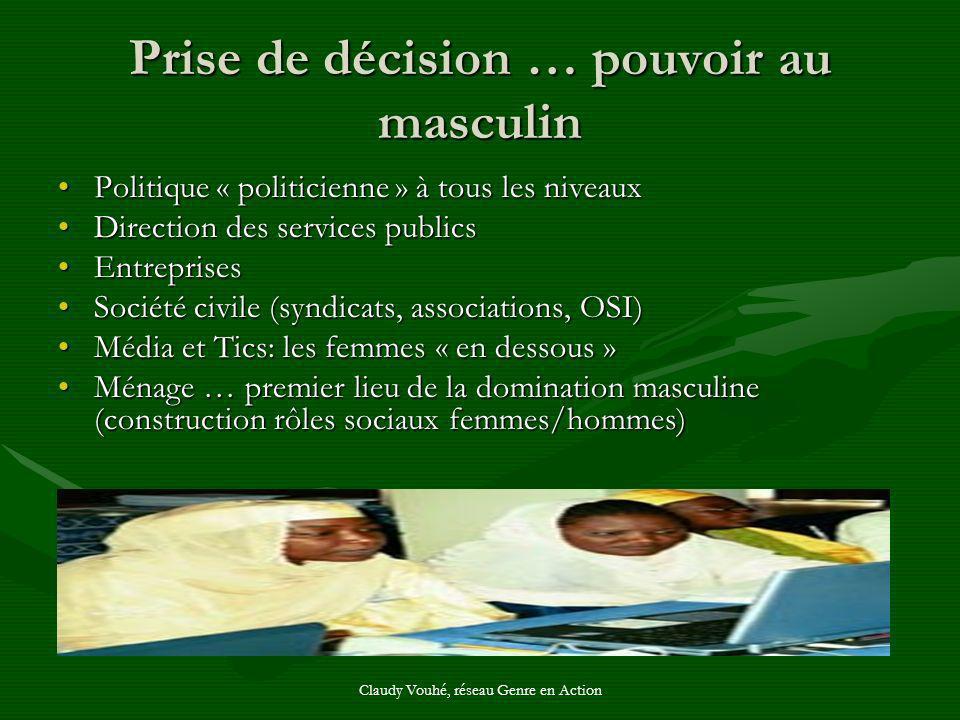 Prise de décision … pouvoir au masculin
