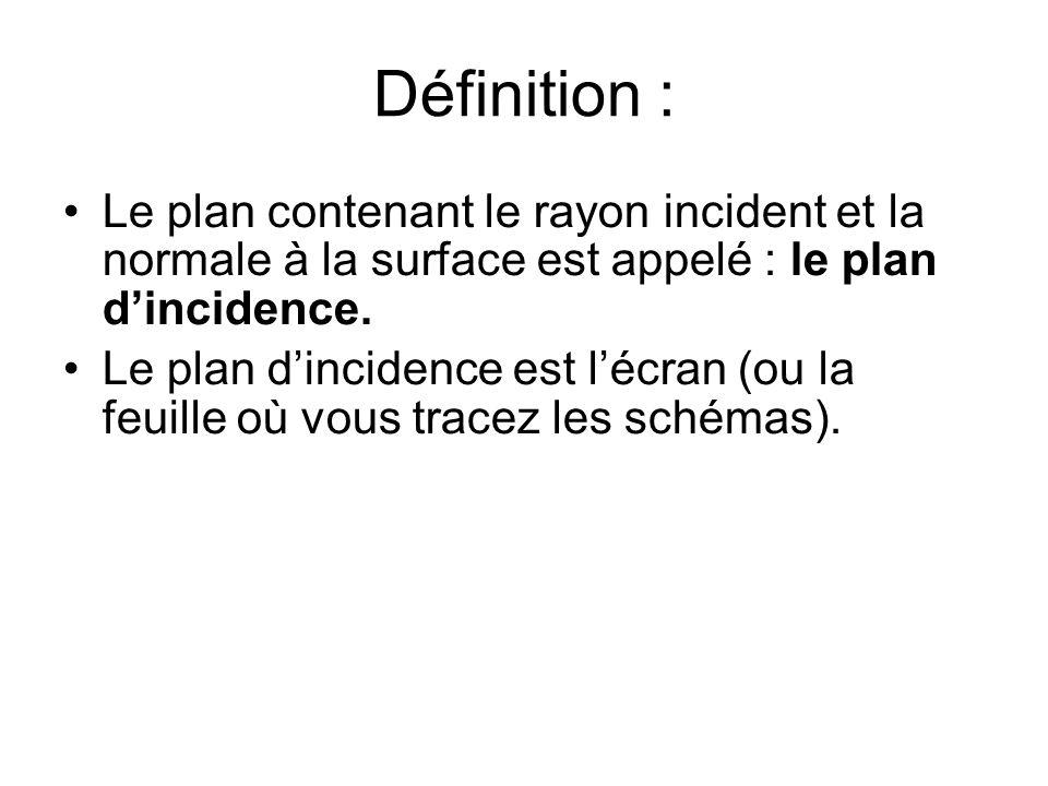 Définition :Le plan contenant le rayon incident et la normale à la surface est appelé : le plan d'incidence.