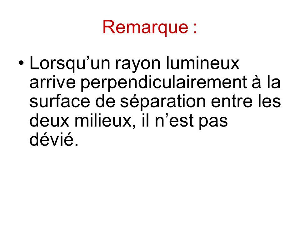Remarque :Lorsqu'un rayon lumineux arrive perpendiculairement à la surface de séparation entre les deux milieux, il n'est pas dévié.