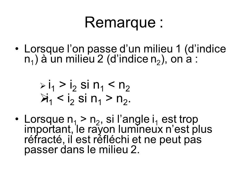 Remarque : i1 < i2 si n1 > n2.