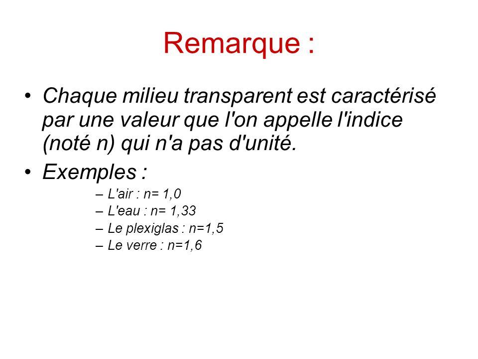 Remarque :Chaque milieu transparent est caractérisé par une valeur que l on appelle l indice (noté n) qui n a pas d unité.