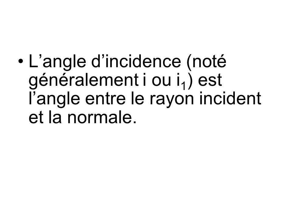 L'angle d'incidence (noté généralement i ou i1) est l'angle entre le rayon incident et la normale.