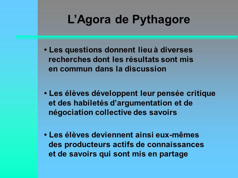 L'Agora de Pythagore• Les questions donnent lieu à diverses recherches dont les résultats sont mis en commun dans la discussion.