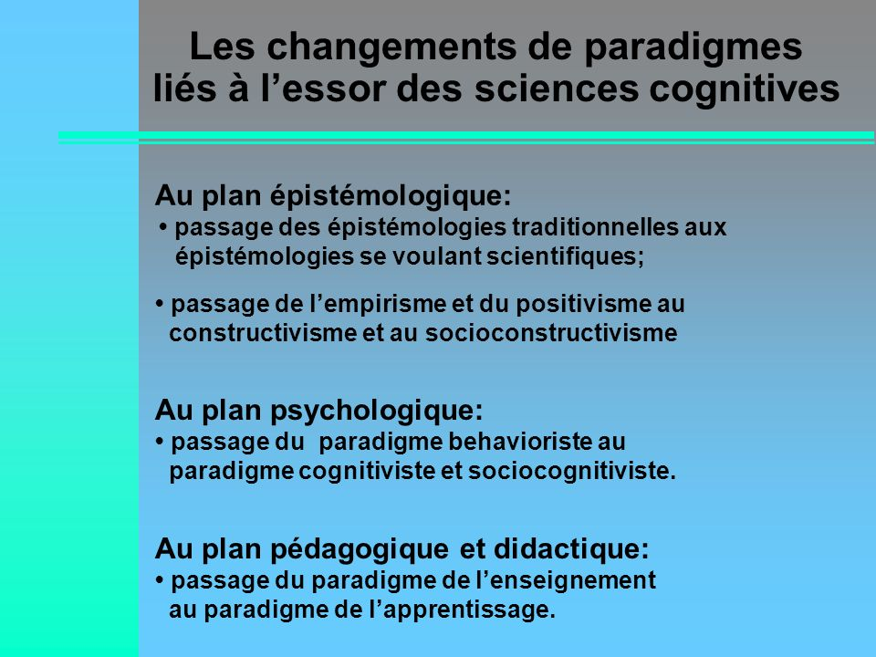 Les changements de paradigmes liés à l'essor des sciences cognitives