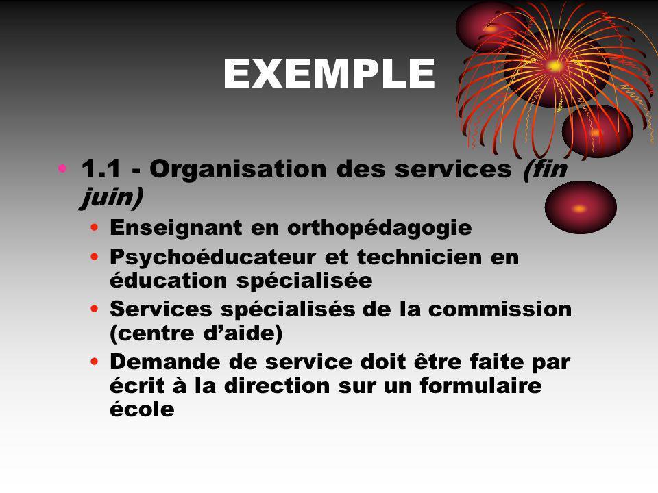EXEMPLE 1.1 - Organisation des services (fin juin)