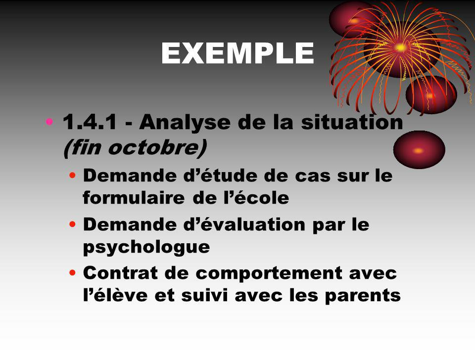 EXEMPLE 1.4.1 - Analyse de la situation (fin octobre)