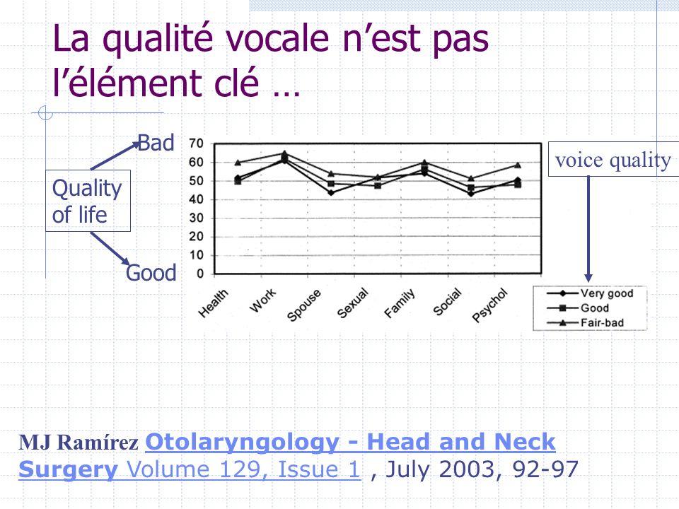 La qualité vocale n'est pas l'élément clé …