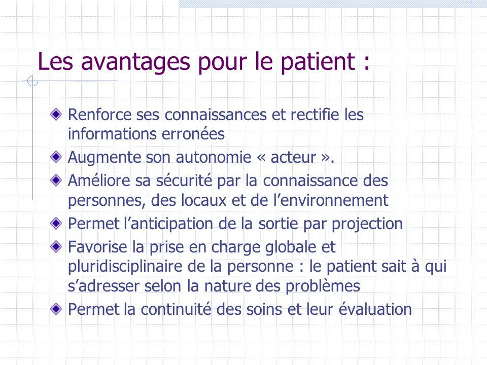Les avantages pour le patient :