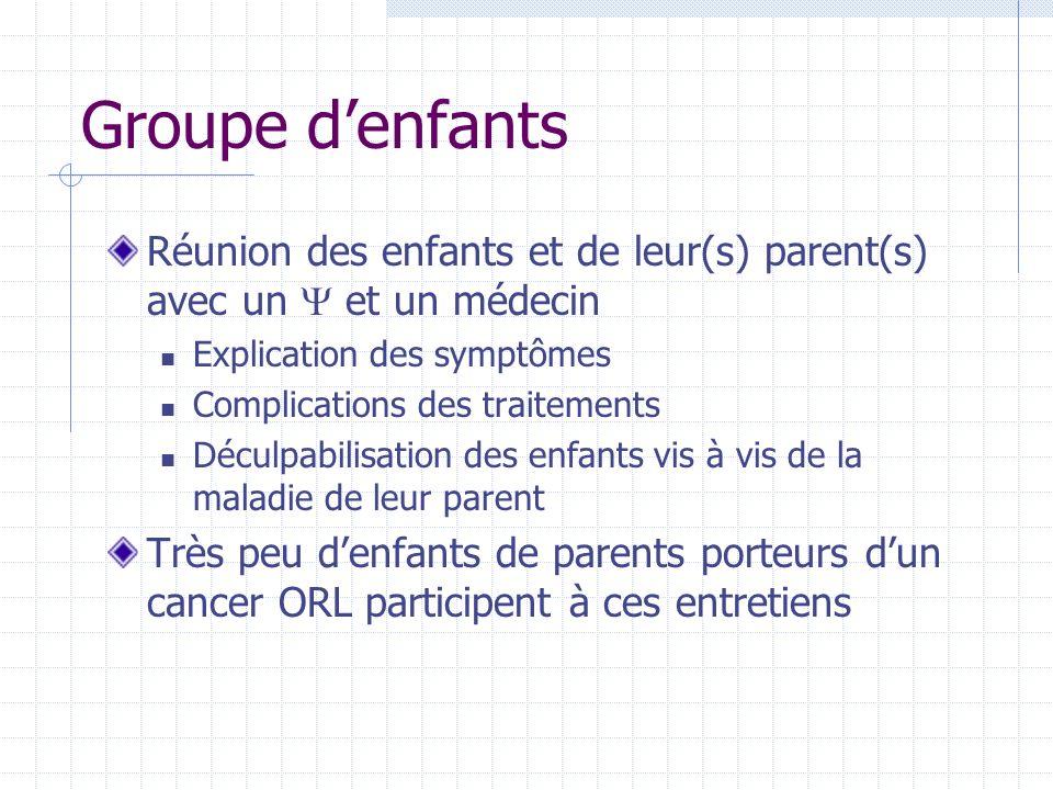 Groupe d'enfantsRéunion des enfants et de leur(s) parent(s) avec un  et un médecin. Explication des symptômes.