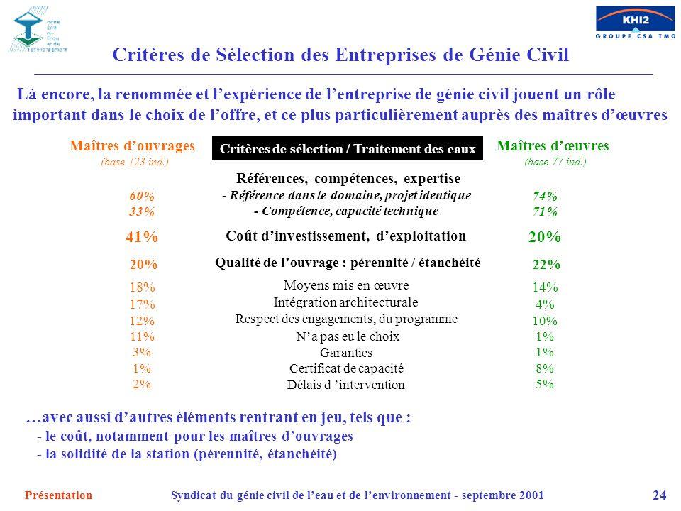 Critères de Sélection des Entreprises de Génie Civil