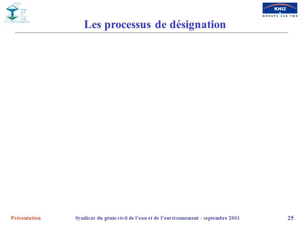 Les processus de désignation