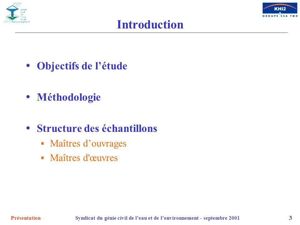 Introduction Objectifs de l'étude Méthodologie